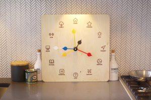 Gadget Review: What is a Eta Clock?