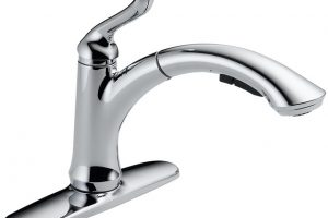 Kitchen Faucets- Faucet Buying Guide in 2021
